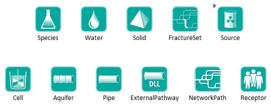 Contaminant Transport Elements