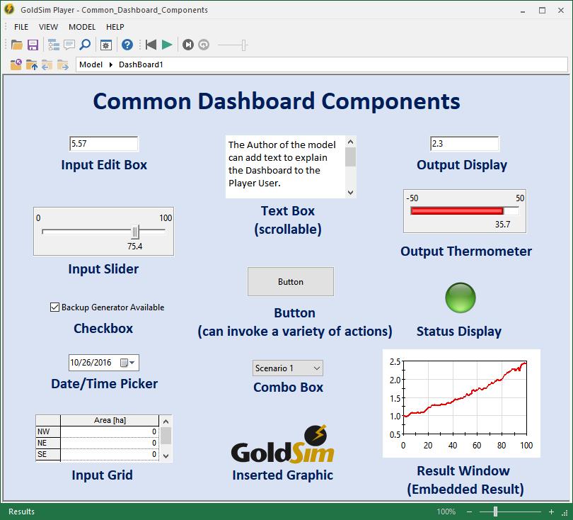 Common Dashboard Compoments