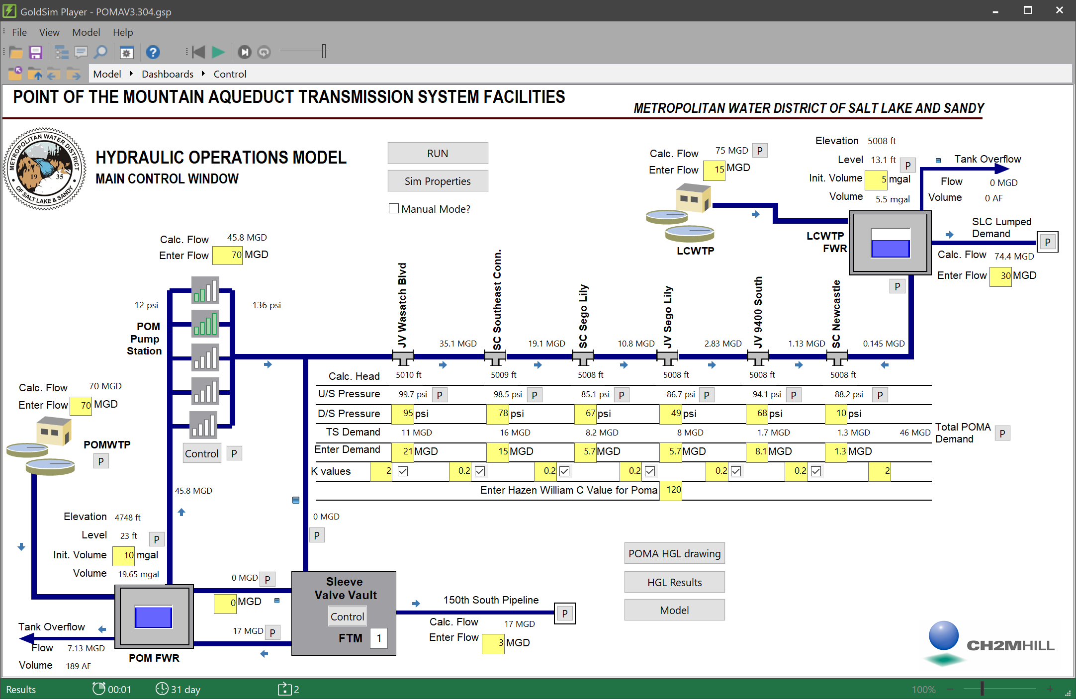 Hydraulic Operations Dashboard