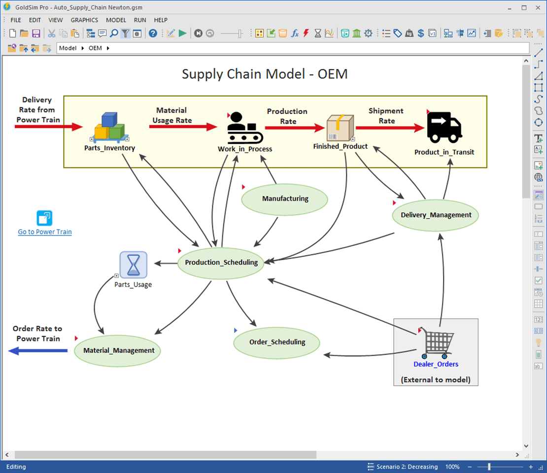 Supply Chain Model